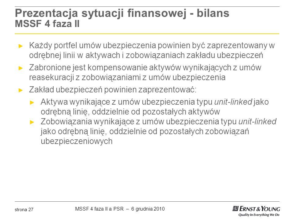 MSSF 4 faza II a PSR – 6 grudnia 2010 strona 27 Prezentacja sytuacji finansowej - bilans MSSF 4 faza II ► Każdy portfel umów ubezpieczenia powinien by
