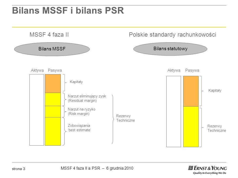 MSSF 4 faza II a PSR – 6 grudnia 2010 strona 14 Wycena zobowiązań ubezpieczeniowych – Model uproszczony – MSSF 4 faza II (2) ► W modelu uproszczonym zobowiązanie mierzy się jako składkę otrzymaną w momencie zawarcia umowy ubezpieczenia (jeżeli taka była), powiększoną o wartość obecną oczekiwanych przyszłych składek i pomniejszoną o zmienne (incremental) koszty akwizycji ► Wartość zobowiązania jest uwalniana przez cały okres ochrony ubezpieczeniowej w proporcji do czasu lub zgodnie z oczekiwanym schematem wystąpienia szkód i dodatkowych wypłat, jeśli prawdopodobieństwo ich wystąpienia w czasie znacząco różni się od jednostajnego ► Ubezpieczyciel powinien również powiększać wartość bilansową zobowiązania o odsetki (rozwinięcie dyskonta) ► Ubezpieczyciel zarówno w momencie zawarcia umowy jak i podczas jej trwania będzie monitorował, czy umowa wyceniana przy pomocy uproszczonego modelu nie jest umową przynoszącą straty (onerous contract) ► Zobowiązanie po wystąpieniu szkody wyceniane jest zgodnie z modelem standardowym