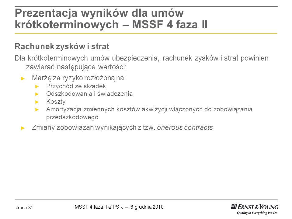 MSSF 4 faza II a PSR – 6 grudnia 2010 strona 31 Prezentacja wyników dla umów krótkoterminowych – MSSF 4 faza II Rachunek zysków i strat Dla krótkoterm