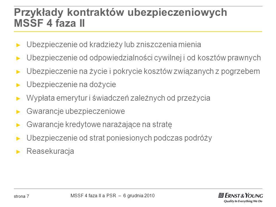 MSSF 4 faza II a PSR – 6 grudnia 2010 strona 28 Prezentacja sytuacji finansowej – bilans PSR Aktywa A.