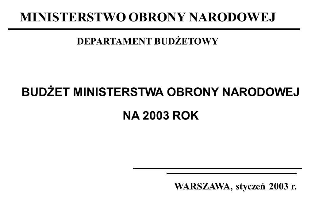 BUDŻET MINISTERSTWA OBRONY NARODOWEJ NA 2003 ROK MINISTERSTWO OBRONY NARODOWEJ DEPARTAMENT BUDŻETOWY WARSZAWA, styczeń 2003 r.