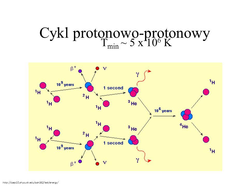 Cykl protonowo-protonowy T min ~ 5 x 10 6 K http://csep10.phys.utk.edu/astr162/lect/energy/