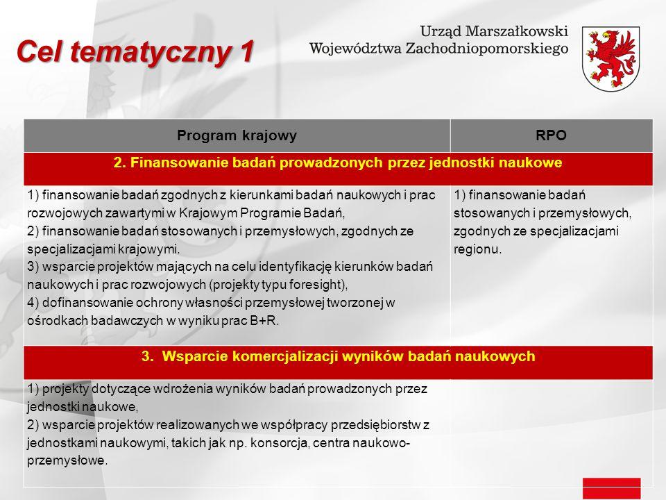 Program krajowyRPO 2. Finansowanie badań prowadzonych przez jednostki naukowe 1) finansowanie badań zgodnych z kierunkami badań naukowych i prac rozwo