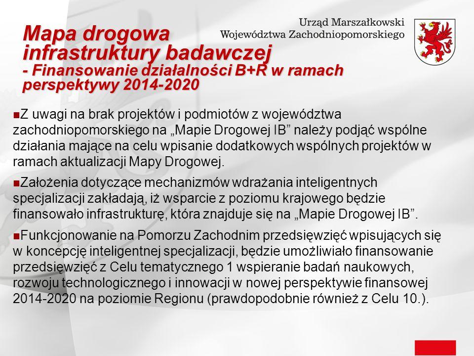 Mapa drogowa infrastruktury badawczej - Finansowanie działalności B+R w ramach perspektywy 2014-2020 Z uwagi na brak projektów i podmiotów z województ