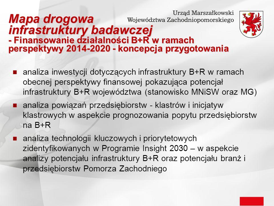 Mapa drogowa infrastruktury badawczej - Finansowanie działalności B+R w ramach perspektywy 2014-2020 - koncepcja przygotowania analiza inwestycji doty