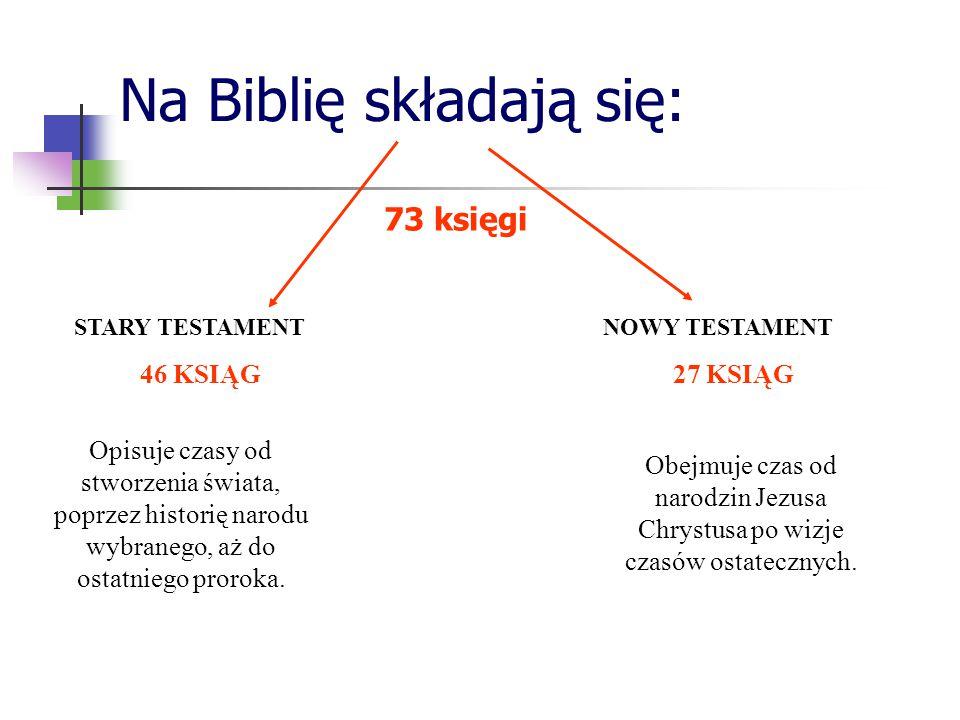 Na Biblię składają się: 73 księgi STARY TESTAMENT 46 KSIĄG NOWY TESTAMENT 27 KSIĄG Opisuje czasy od stworzenia świata, poprzez historię narodu wybrane