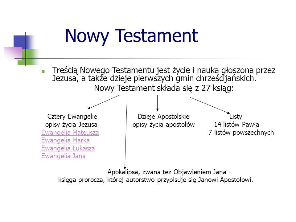Nowy Testament Treścią Nowego Testamentu jest życie i nauka głoszona przez Jezusa, a także dzieje pierwszych gmin chrześcijańskich. Nowy Testament skł