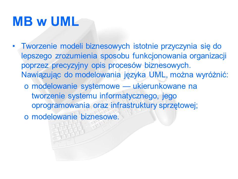 MB w UML Tworzenie modeli biznesowych istotnie przyczynia się do lepszego zrozumienia sposobu funkcjonowania organizacji poprzez precyzyjny opis procesów biznesowych.
