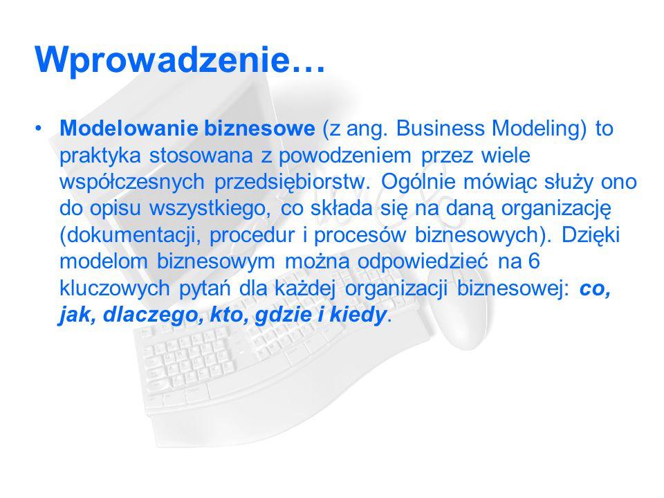 Wprowadzenie… Modelowanie biznesowe pozwoli zrozumieć czym zajmuje się dane przedsiębiorstwo, czemu akurat tym i czemu akurat w taki sposób.