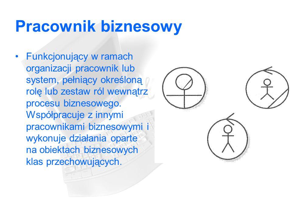 Pracownik biznesowy Funkcjonujący w ramach organizacji pracownik lub system, pełniący określoną rolę lub zestaw ról wewnątrz procesu biznesowego.