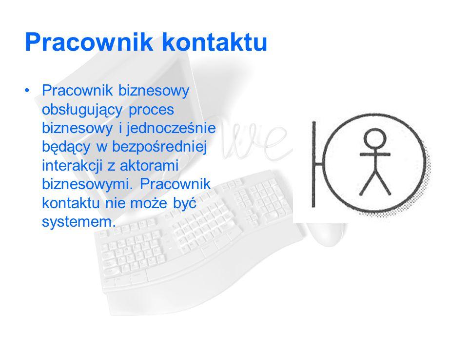 Pracownik kontaktu Pracownik biznesowy obsługujący proces biznesowy i jednocześnie będący w bezpośredniej interakcji z aktorami biznesowymi.