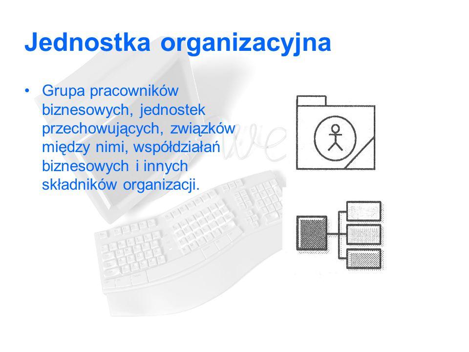 Jednostka organizacyjna Grupa pracowników biznesowych, jednostek przechowujących, związków między nimi, współdziałań biznesowych i innych składników organizacji.