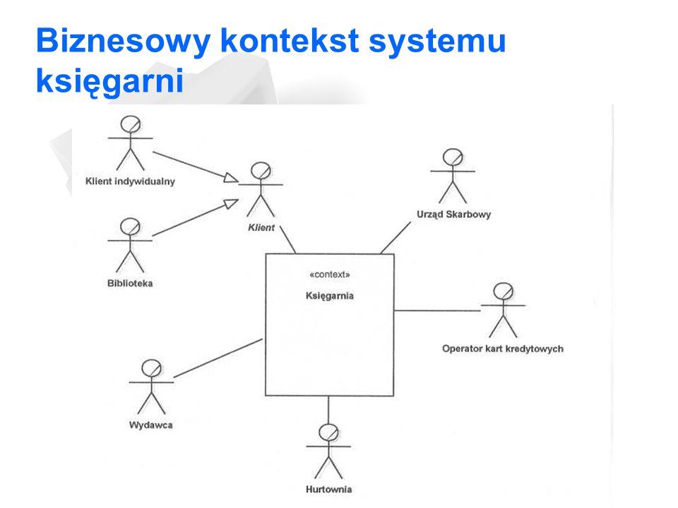 Biznesowy kontekst systemu księgarni