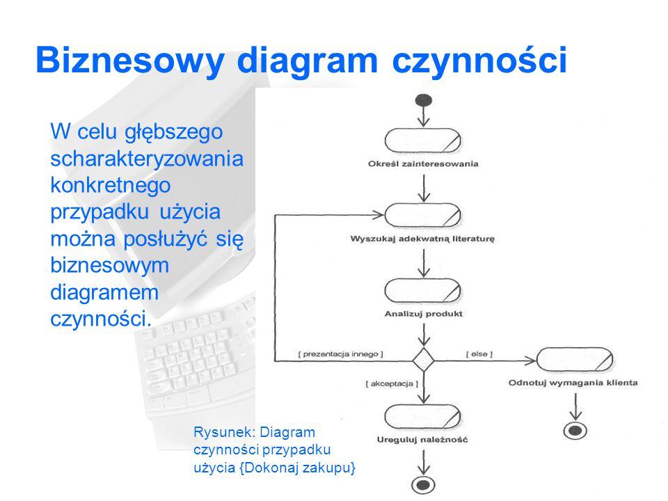 Biznesowy diagram czynności W celu głębszego scharakteryzowania konkretnego przypadku użycia można posłużyć się biznesowym diagramem czynności.