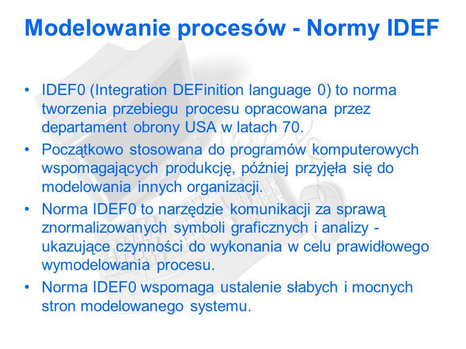 Modelowanie procesów - Normy IDEF IDEF0 (Integration DEFinition language 0) to norma tworzenia przebiegu procesu opracowana przez departament obrony USA w latach 70.