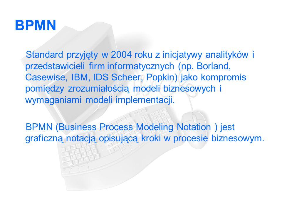 BPMN Standard przyjęty w 2004 roku z inicjatywy analityków i przedstawicieli firm informatycznych (np.