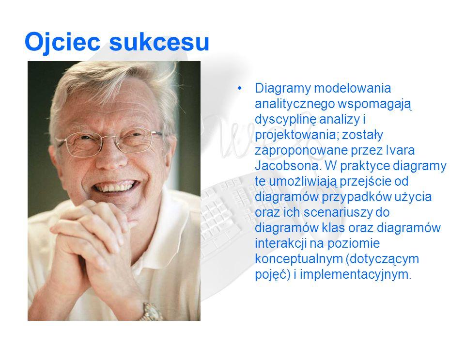Ojciec sukcesu Diagramy modelowania analitycznego wspomagają dyscyplinę analizy i projektowania; zostały zaproponowane przez Ivara Jacobsona.