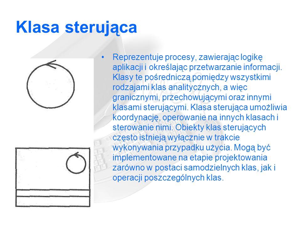 Klasa sterująca Reprezentuje procesy, zawierając logikę aplikacji i określając przetwarzanie informacji.