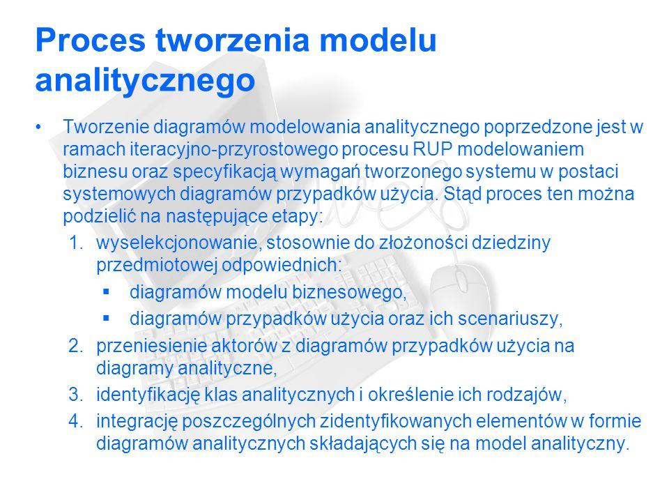 Proces tworzenia modelu analitycznego Tworzenie diagramów modelowania analitycznego poprzedzone jest w ramach iteracyjno ‑ przyrostowego procesu RUP modelowaniem biznesu oraz specyfikacją wymagań tworzonego systemu w postaci systemowych diagramów przypadków użycia.