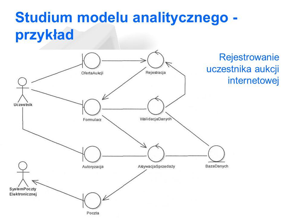 Studium modelu analitycznego - przykład Rejestrowanie uczestnika aukcji internetowej