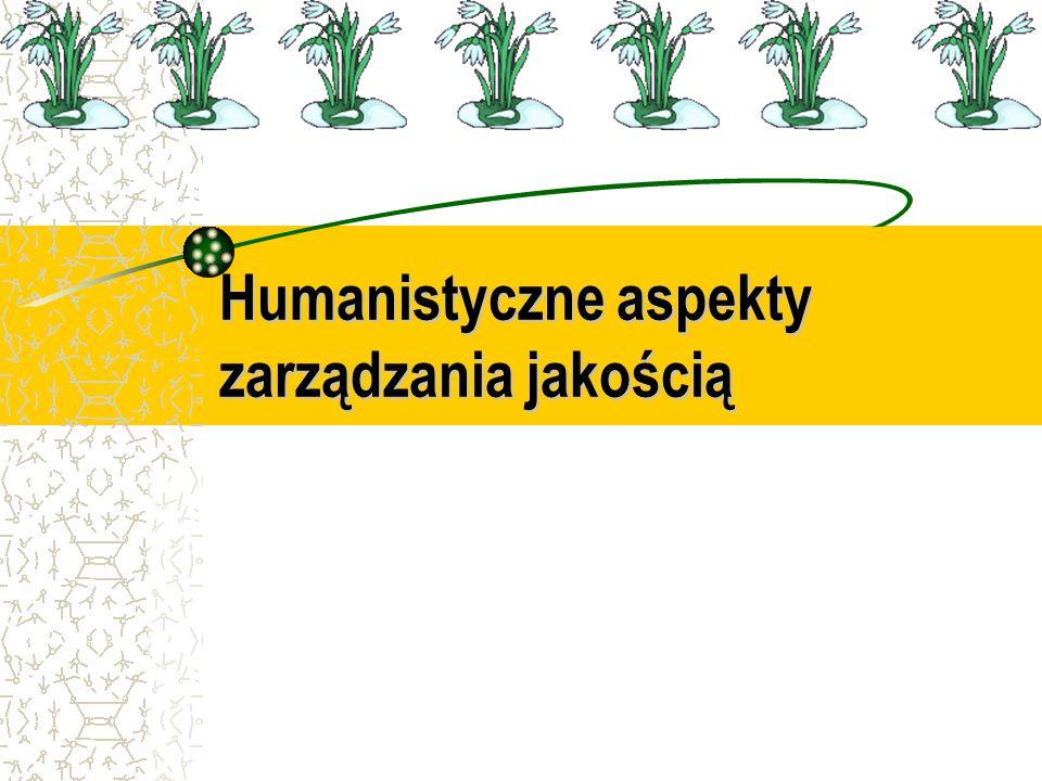 Najważniejsze problemy związane z wdrażaniem TQM brak silnej motywacji brak przywództwa Humanistyczne aspekty zarządzania jakością R.