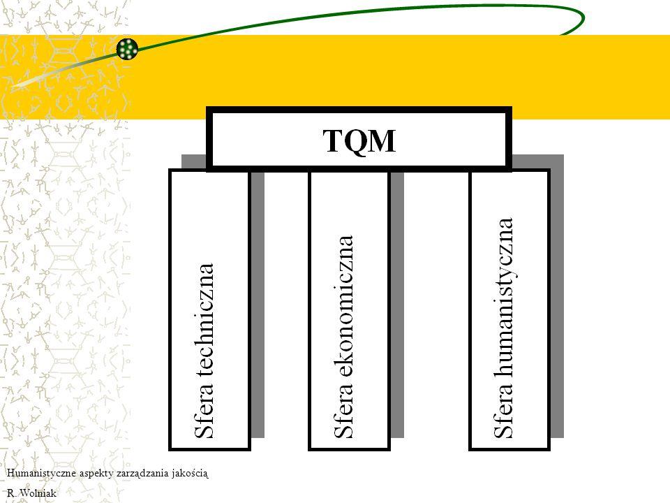 """Trzy sfery działalności przedsiębiorstwa sfera techniczna sfera techniczna – maszyny, urządzenia, surowce, półfabrykaty, podzespoły, """"mierzalna"""" jakoś"""
