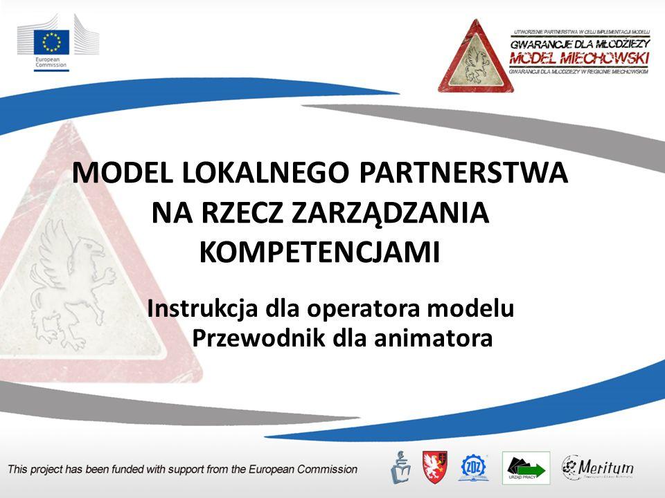 CEL STANOWISKA PRACY Współpracy z Operatorem – jednostką samorządu terytorialnego bądź organizacją pozarządową; Współpracy z lokalnym sektorem publicznym, gospodarczym i społecznym; Współpracy i koordynacji działań Lokalnej rady ds.