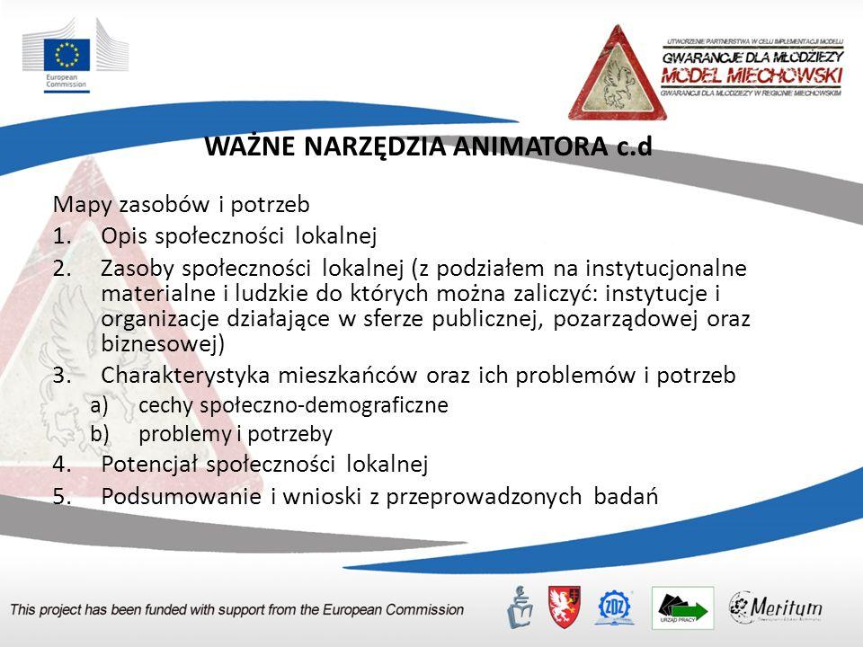 WAŻNE NARZĘDZIA ANIMATORA c.d Mapy zasobów i potrzeb 1.Opis społeczności lokalnej 2.Zasoby społeczności lokalnej (z podziałem na instytucjonalne mater