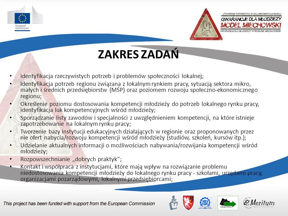 ZAKRES ZADAŃ Identyfikacja rzeczywistych potrzeb i problemów społeczności lokalnej; Identyfikacja potrzeb regionu związana z lokalnym rynkiem pracy, s