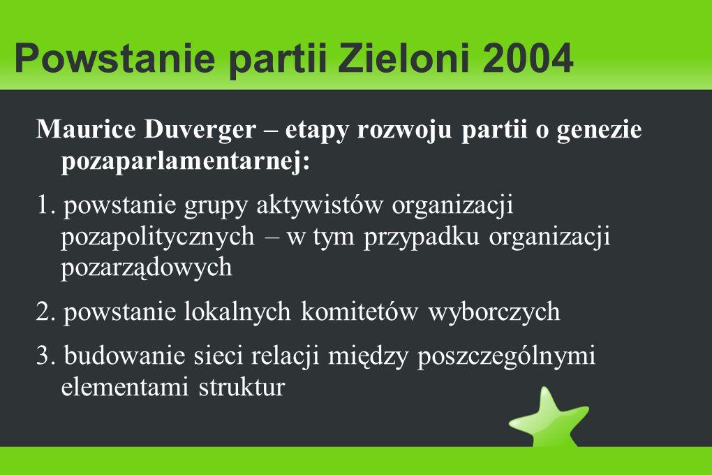 Powstanie partii Zieloni 2004 Maurice Duverger – etapy rozwoju partii o genezie pozaparlamentarnej: 1.