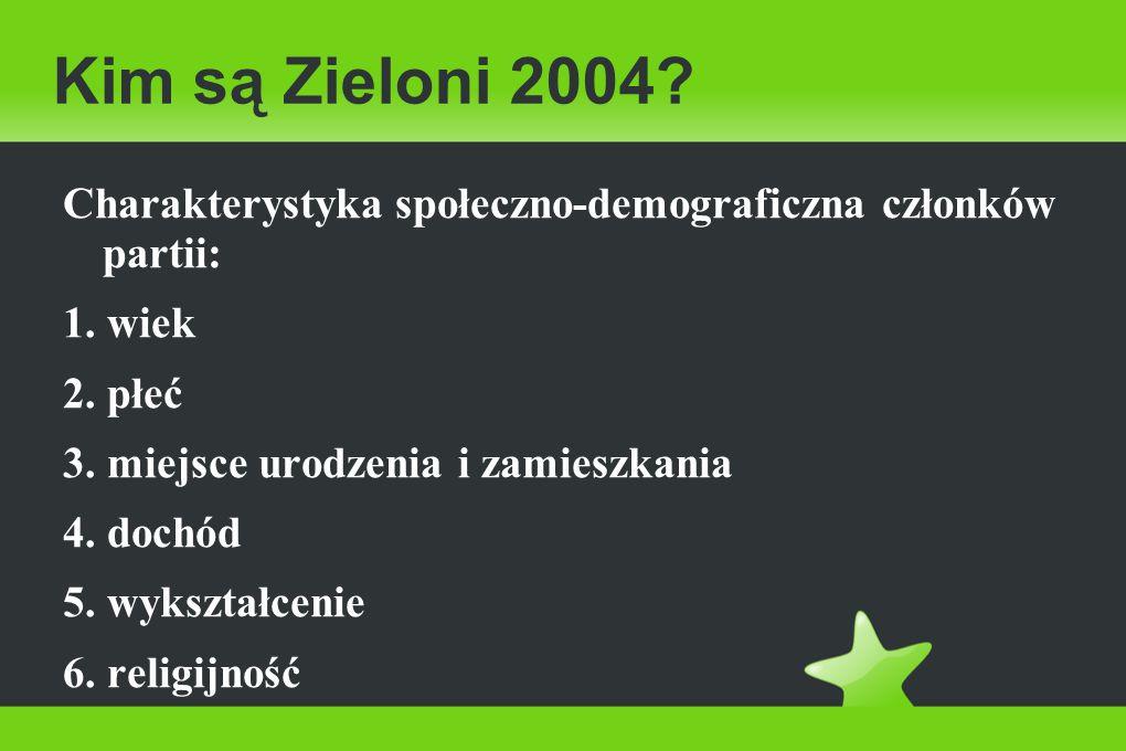 Kim są Zieloni 2004. Charakterystyka społeczno-demograficzna członków partii: 1.