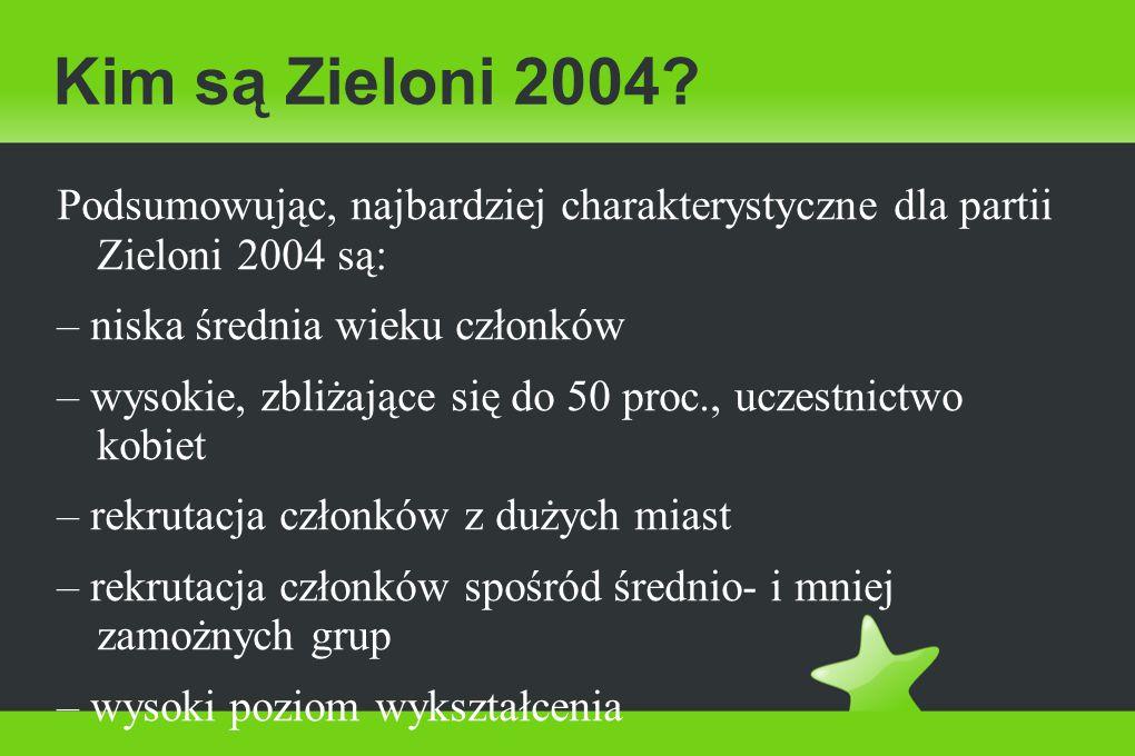 Kim są Zieloni 2004.