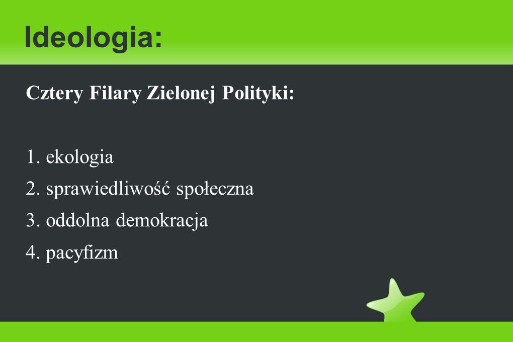 Ideologia: Cztery Filary Zielonej Polityki: 1. ekologia 2.