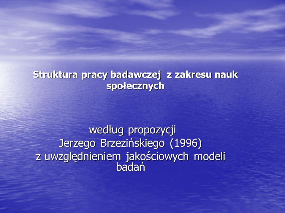 Struktura pracy badawczej z zakresu nauk społecznych według propozycji według propozycji Jerzego Brzezińskiego (1996) z uwzględnieniem jakościowych mo