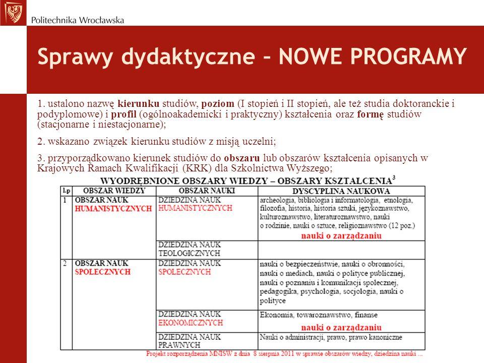 Sprawy dydaktyczne – NOWE PROGRAMY 1.