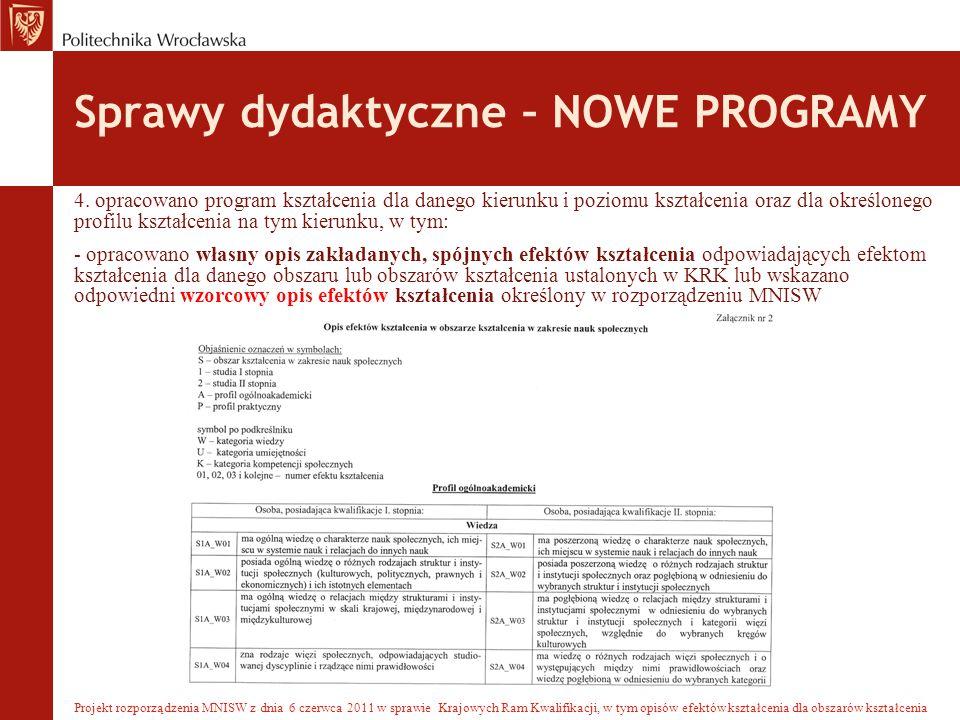 Sprawy dydaktyczne – NOWE PROGRAMY Projekt rozporządzenia MNISW z dnia 6 czerwca 2011 w sprawie Krajowych Ram Kwalifikacji, w tym opisów efektów kształcenia dla obszarów kształcenia 4.