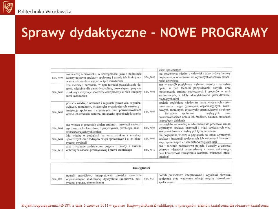 Sprawy dydaktyczne – NOWE PROGRAMY Projekt rozporządzenia MNISW z dnia 6 czerwca 2011 w sprawie Krajowych Ram Kwalifikacji, w tym opisów efektów kształcenia dla obszarów kształcenia