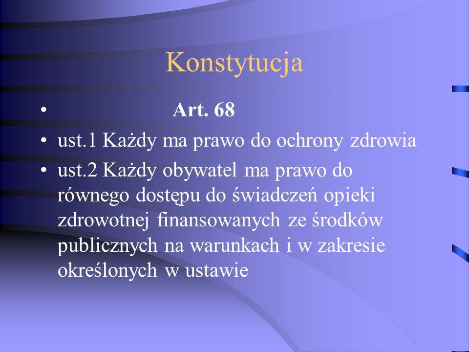 Konstytucja Art.