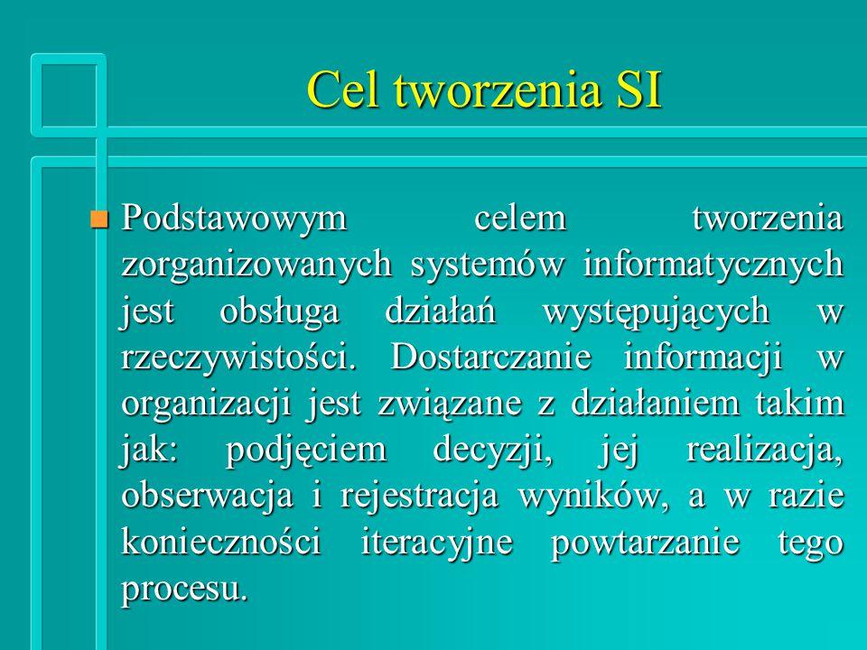 Cel tworzenia SI n Podstawowym celem tworzenia zorganizowanych systemów informatycznych jest obsługa działań występujących w rzeczywistości.