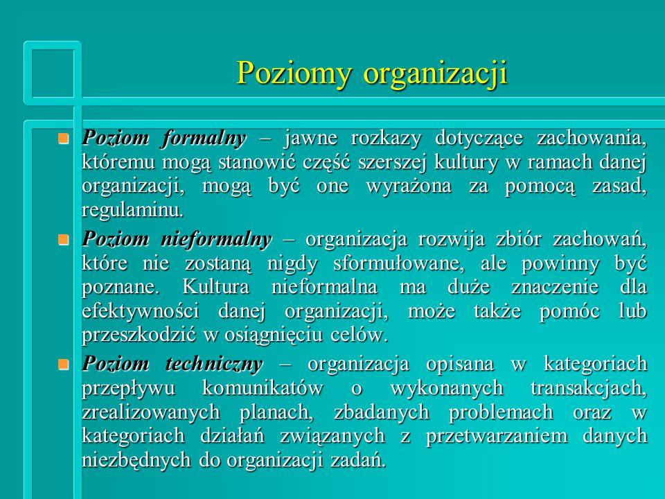 Poziomy organizacji n Poziom formalny – jawne rozkazy dotyczące zachowania, któremu mogą stanowić część szerszej kultury w ramach danej organizacji, mogą być one wyrażona za pomocą zasad, regulaminu.