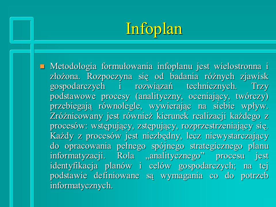 Infoplan n Metodologia formułowania infoplanu jest wielostronna i złożona.