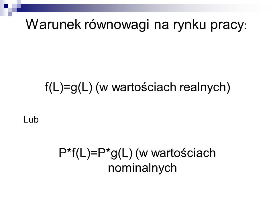 f(L)=g(L) (w wartościach realnych) Lub P*f(L)=P*g(L) (w wartościach nominalnych Warunek równowagi na rynku pracy :