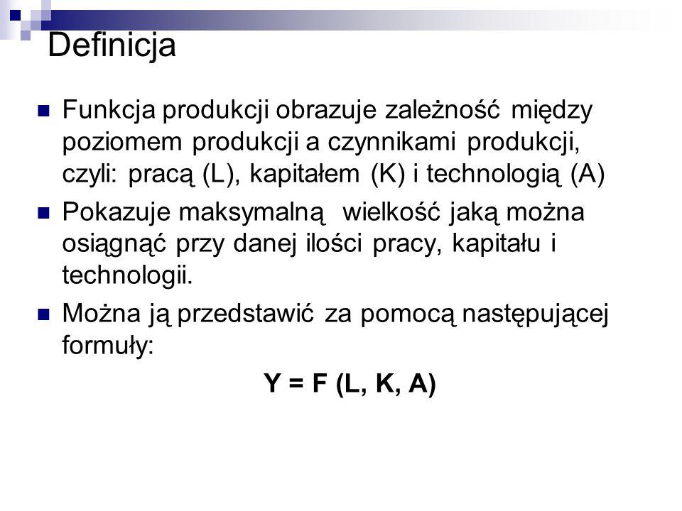 Definicja Funkcja produkcji obrazuje zależność między poziomem produkcji a czynnikami produkcji, czyli: pracą (L), kapitałem (K) i technologią (A) Pok