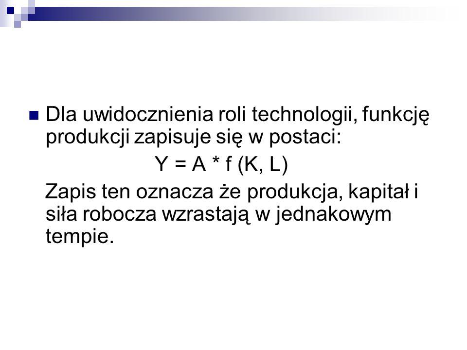Dla uwidocznienia roli technologii, funkcję produkcji zapisuje się w postaci: Y = A * f (K, L) Zapis ten oznacza że produkcja, kapitał i siła robocza