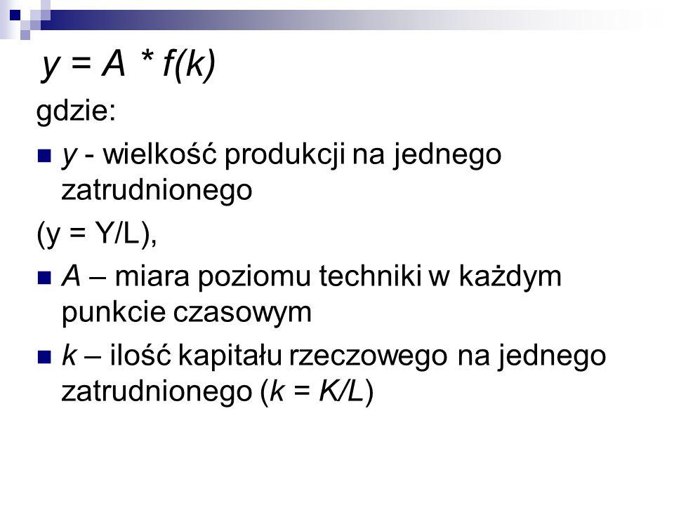 y = A * f(k) gdzie: y - wielkość produkcji na jednego zatrudnionego (y = Y/L), A – miara poziomu techniki w każdym punkcie czasowym k – ilość kapitału