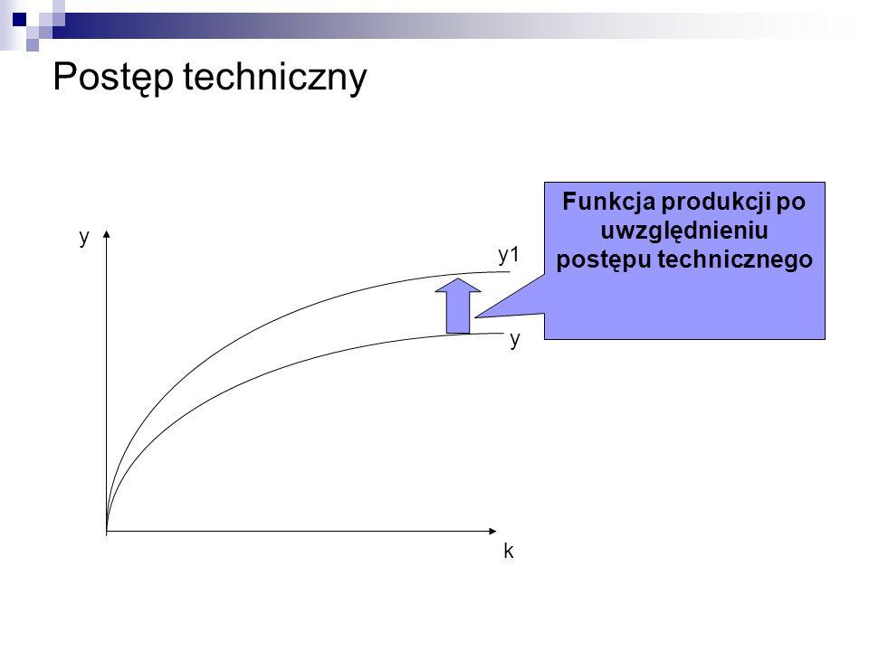 Postęp techniczny Funkcja produkcji po uwzględnieniu postępu technicznego y y1 k y