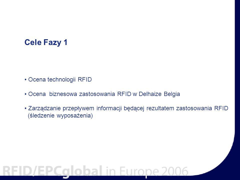 Cele Fazy 1 Ocena technologii RFID Ocena biznesowa zastosowania RFID w Delhaize Belgia Zarządzanie przepływem informacji będącej rezultatem zastosowania RFID (śledzenie wyposażenia)