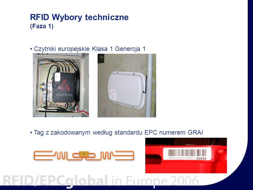 RFID Wybory techniczne (Faza 1) Czytniki europejskie Klasa 1 Genercja 1 Tag z zakodowanym według standardu EPC numerem GRAI