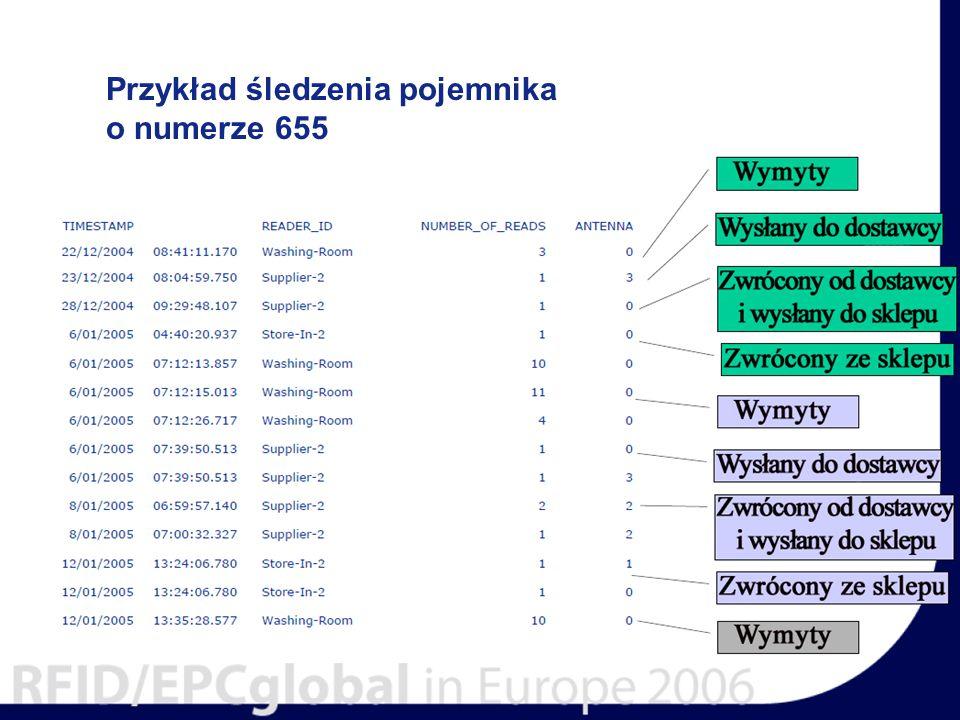 Przykład śledzenia pojemnika o numerze 655