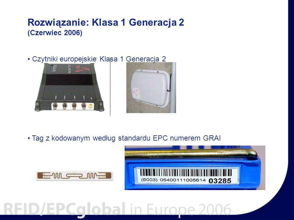 Rozwiązanie: Klasa 1 Generacja 2 (Czerwiec 2006) Czytniki europejskie Klasa 1 Generacja 2 Tag z kodowanym według standardu EPC numerem GRAI
